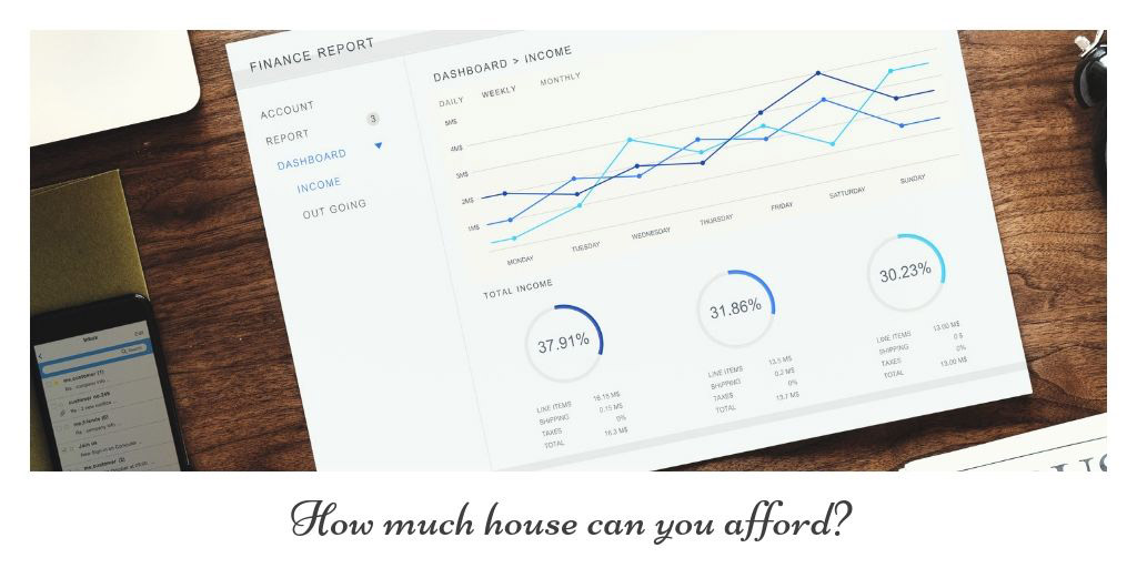 How Much House Can You Afford in Calgary, AB? Ask Yourself These Critical Questions to Find Out